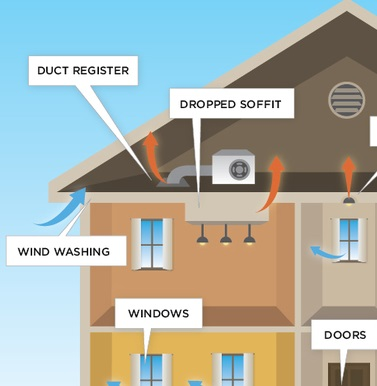 How to Check for Air Leaks in Your Home