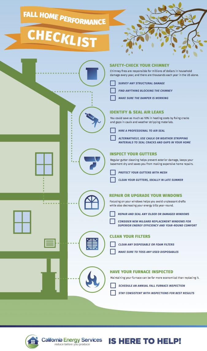Fall Home Performance Checklist!