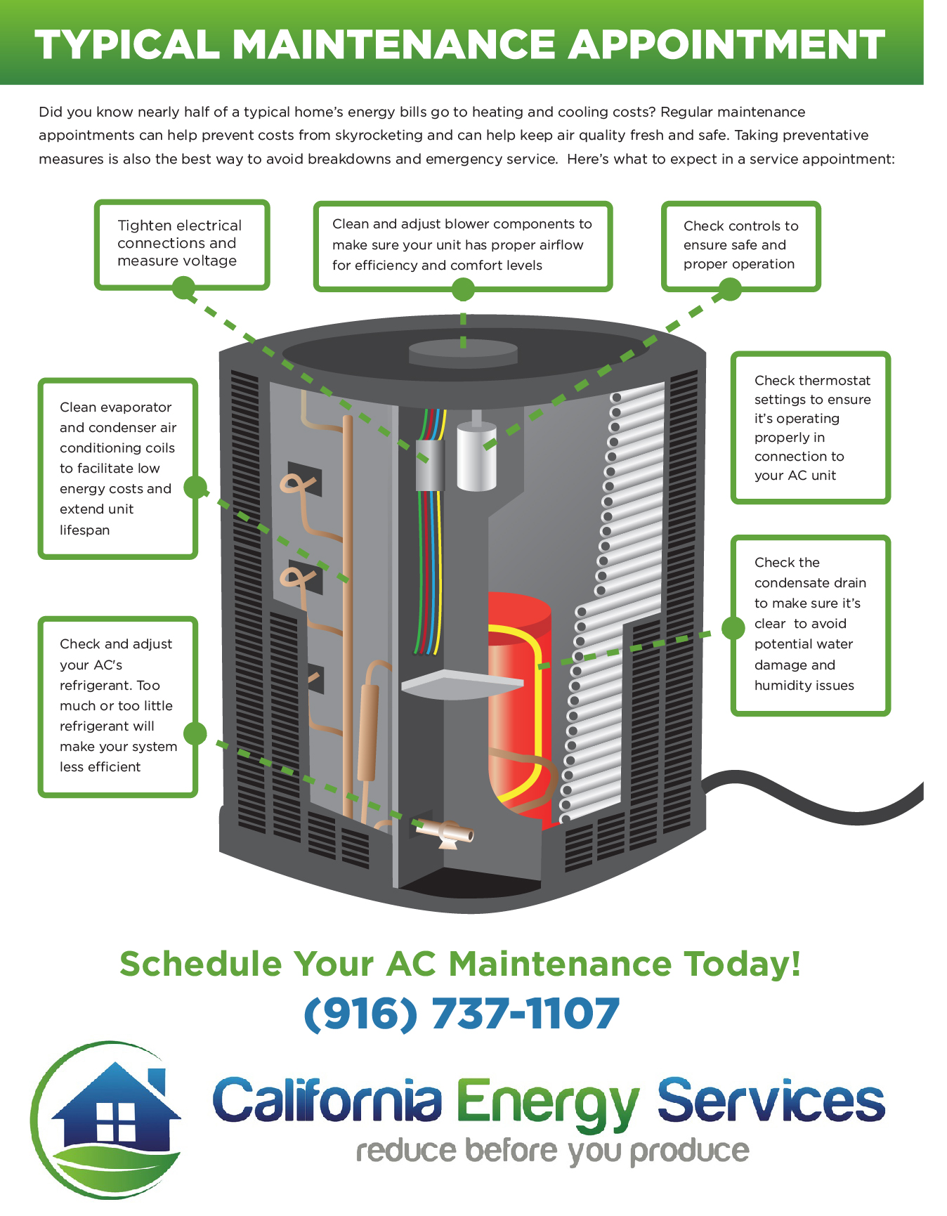 Air Conditioner Maintenance El Dorado Hills - Infographic